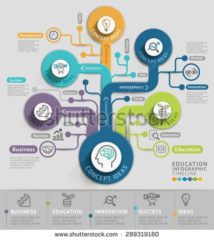 Timeline Art Stock Photos Royalty Free Images Vectors Thinking Web Template