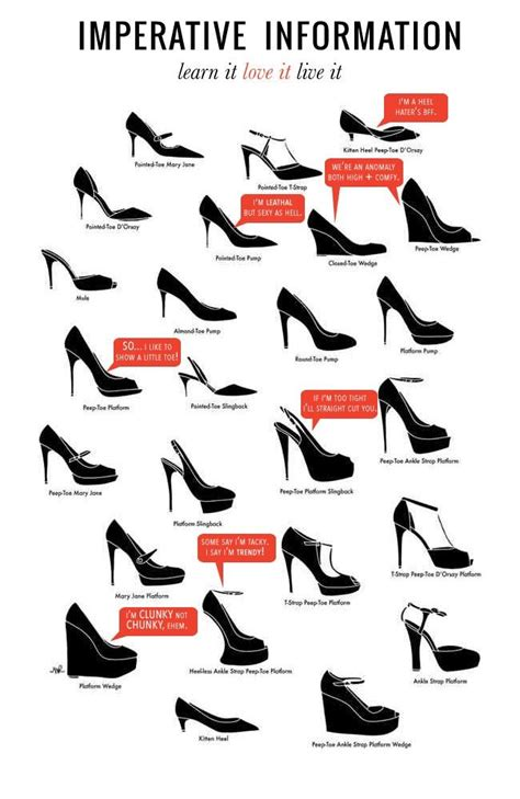 types of shoe heels shoes types chart costume