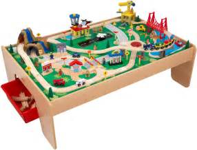 Children S Train Table Best Train Sets For Kids What Are The Options