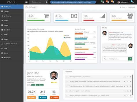 Kadmin A Responsive Bootstrap Admin Dashboard Template Is A Free Lightweight Responsive Admin Cms Dashboard Templates
