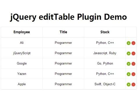jquery plugin for editable table rows table edits free