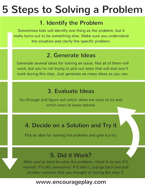 Cd Ori Steps Step One 1 a simple 5 step process for problem solving encourage play