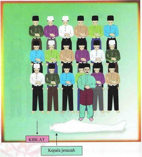download video tutorial shalat jenazah bacaan doa niat sholat jenazah kung ilmu