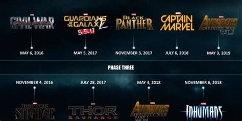 slate of wars through 2019 a powerful in marvel studios will not unveil phase 4 slate or infinity