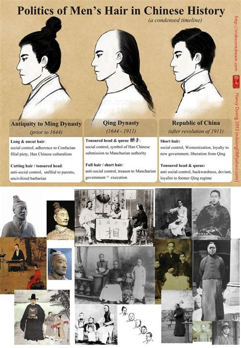 history of chinese hairstyles 1000 images about hair plait braid dread on pinterest