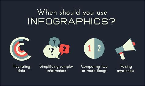 view of can infographics facilitate the learning of individuals