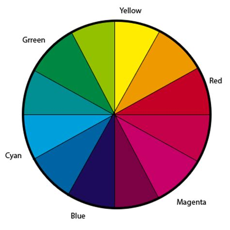 design elements color design elements of floral arranging grower direct