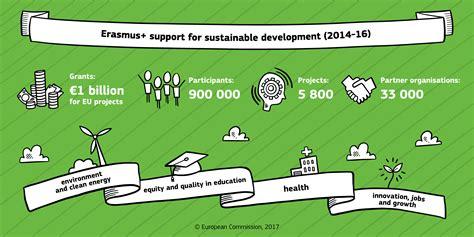 resources european commission erasmus resources european commission