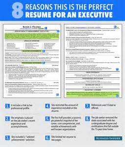 ideal resume for someone with a lot of experience