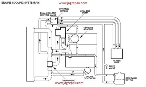 jaguar x type headlights wiring diagrams wiring diagram