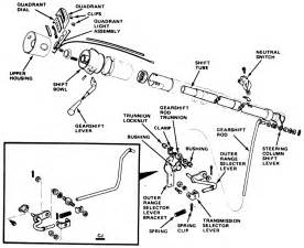 85 jeep cj7 steering column wiring diagram get free