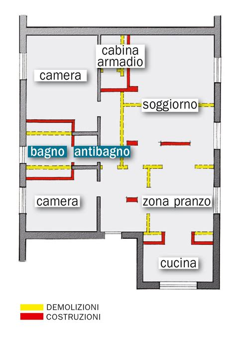 progetto bagno 4 mq bagno un progetto per renderlo pi 249 grande e ricavare l