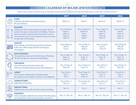 Hebrew Calendar 2018 Calendar For 2018 Calendar