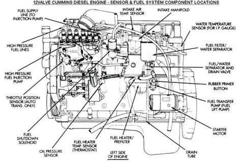 manual repair autos 2004 volkswagen jetta spare parts catalogs 2001 vw jetta engine wiring diagram schematic symbols diagram