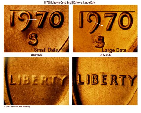 small dates vs large dates lincoln cent forum