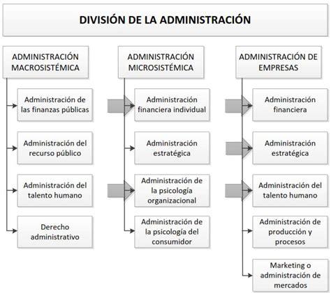 funciones para manejar cadenas en c estrategia empresarial formulaci 243 n planeaci 243 n e