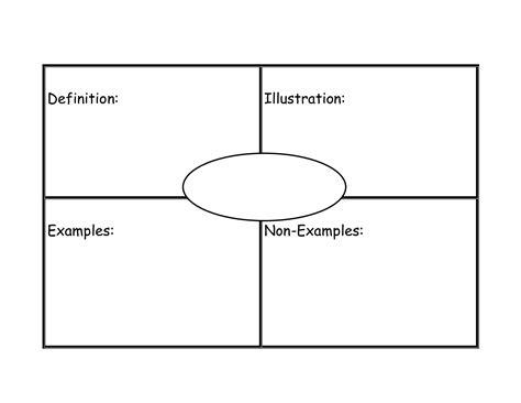 frayer model template frayer model graphic organizer template gubla