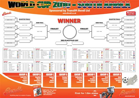 world cup result world cup wallchart