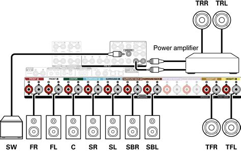 speaker configuration and assign settings avr x5200w