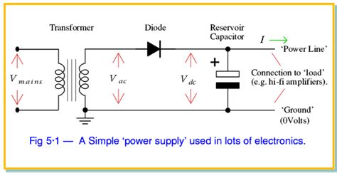 how do smoothing capacitors work power supplies page 1 the basic psu