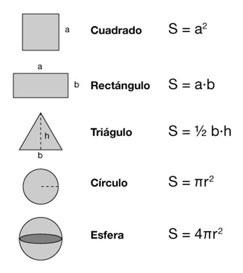 calcular superficie cuadrado exe