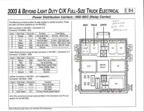 truck cer wiring diagram efcaviation