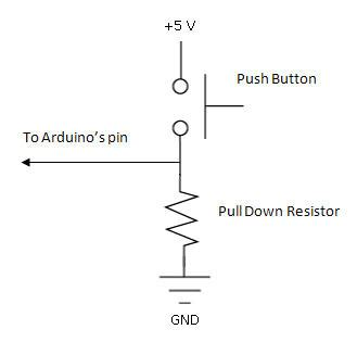what is the use of pull up resistor in microcontroller nibbles and bits the care and feeding of my pet arduino