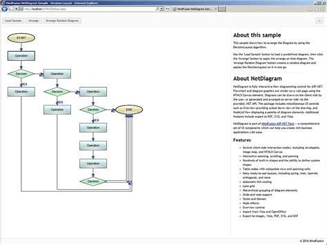 asp net workflow exle workflow diagram asp image collections how to guide and