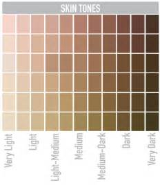 skin color chart skin tone chart foundation color charts southern