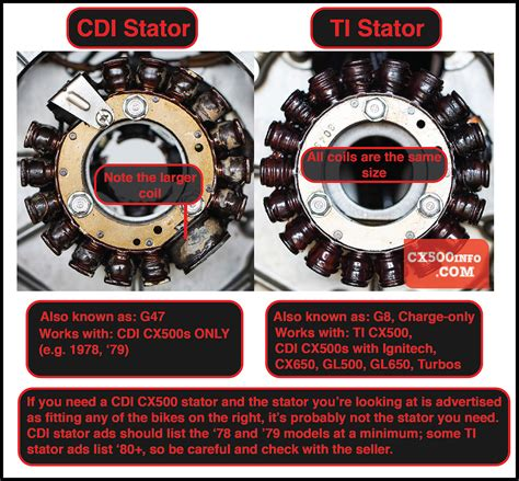 wiring diagram for 02 honda rancher 350 to the stator