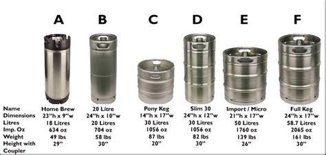 coors light pony keg keg sizes dimensions kegerators search