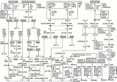 2009 isuzu npr wiring diagram wiring diagram and fuse