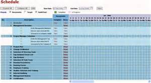 Audit Schedule Template Iso 9001 by Audit Schedule Template Sle Forms Ac Aviation