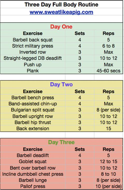 Weight Bench Routine For Beginners Share