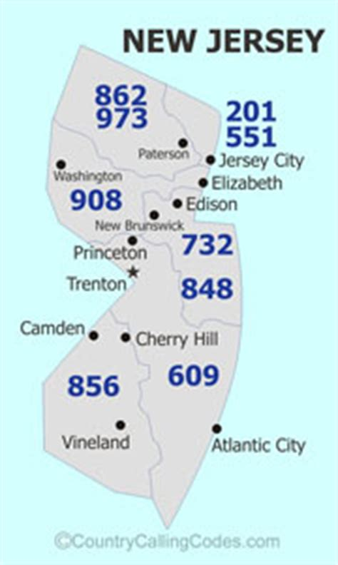 us area code calling new jersey united states area code and new jersey united