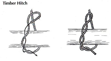 Hitch Knot - survie cordages noeuds mayake