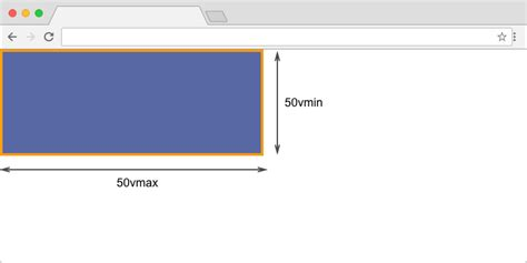 page layout css landscape how big is that box understanding sizing in css layout