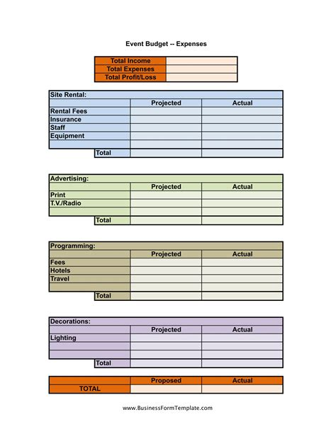 event expense report template 12 expense report forms free word pdf format