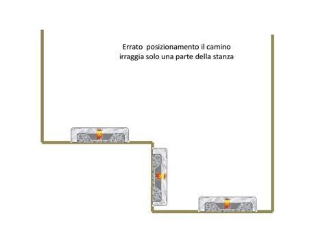 camino piccolo caminetto piccolo dimensioni ristrutturazioni