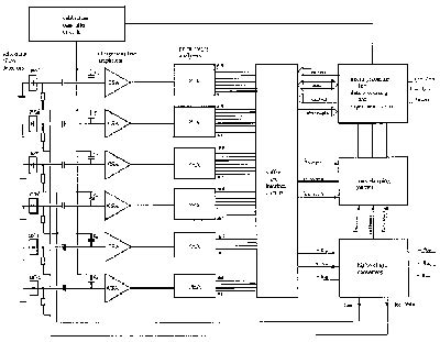 what is a block diagram in electronics electronic block diagram the wiring diagram readingrat net