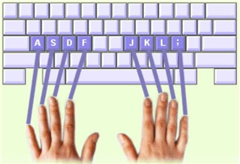 touch typing information