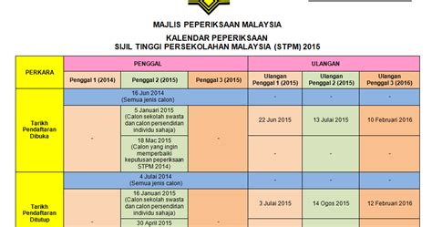 2015 exam calendar examination dates kalendar tarikh peperiksaan stpm 2016 dates muet 2016 calendar kalendar tarikh