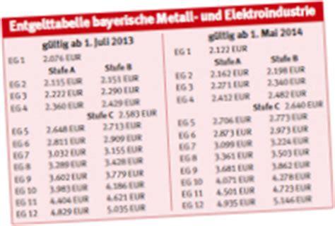 era tabelle ig metall bayern neue tariftabellen