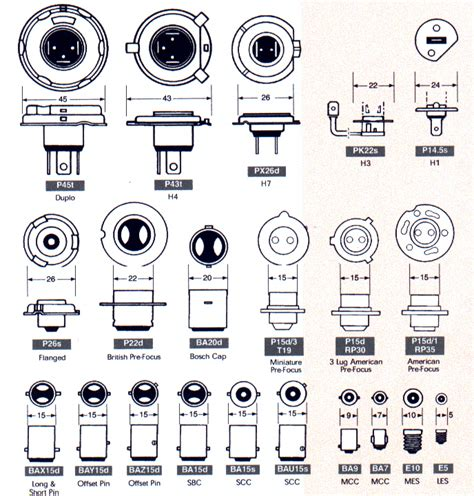 Car Bulb Types Uk by How To Install Brake Lights On A Classic Bike Matchless