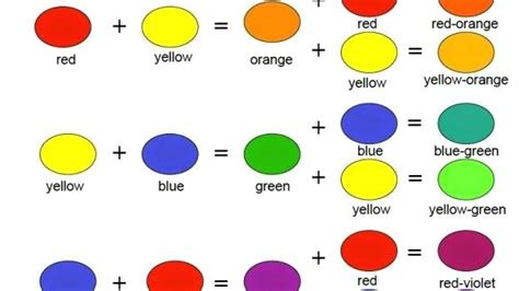 what color does brown and blue make what colors make green green colors that go with orange