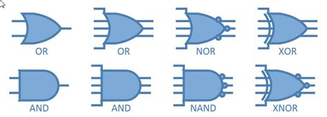 visio logic gates a visio logic gate with logic bvisual for