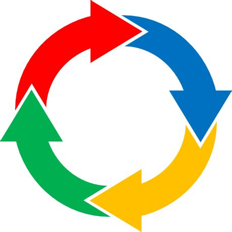 circular diagram with points of arrows sticking out how to create a cycle flow chart using four arrows in a circle