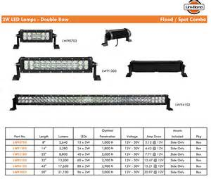 Led Light Bar Parts Led Light Bars For Trucks Bright Leds