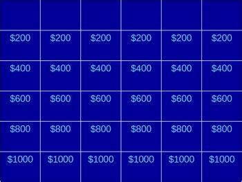 Jeopardy Powerpoint Template Teacherspayteachers Com Jeopardy Template For Teachers