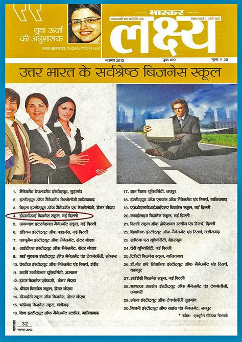 League Colleges For Mba In India by Empi Entrepreneurship Management Process International